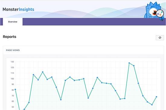mi-reports-mabnawp آموزش نصب اصولی گوگل آنالیتیکس در وردپرس Google Analytics
