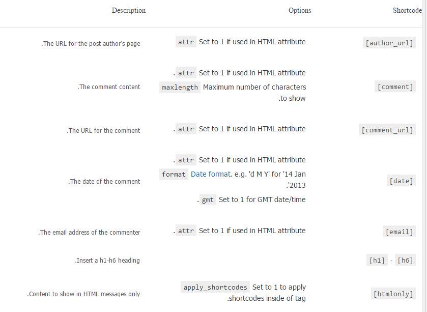 -ایمیل-تشکر-به-نظر-دهندگان-در-وردپرس-3 تشکر از ارسال کننده نظر با ارسال ایمیل وردپرس