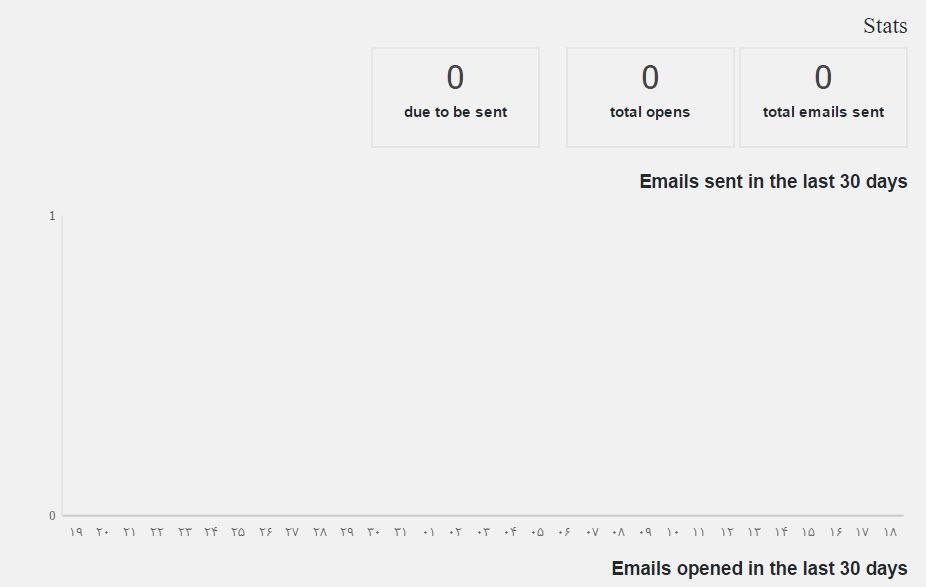 -ایمیل-تشکر-به-نظر-دهندگان-در-وردپرس-6 تشکر از ارسال کننده نظر با ارسال ایمیل وردپرس