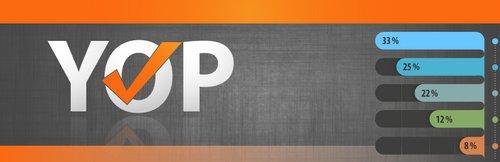 افزونه YOP Poll راه اندازی نظرسنجی و رای گیری پیشرفته وردپرس