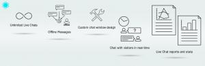 چت آنلاین در وردپرس با افزونه Live Chat by Supsystic