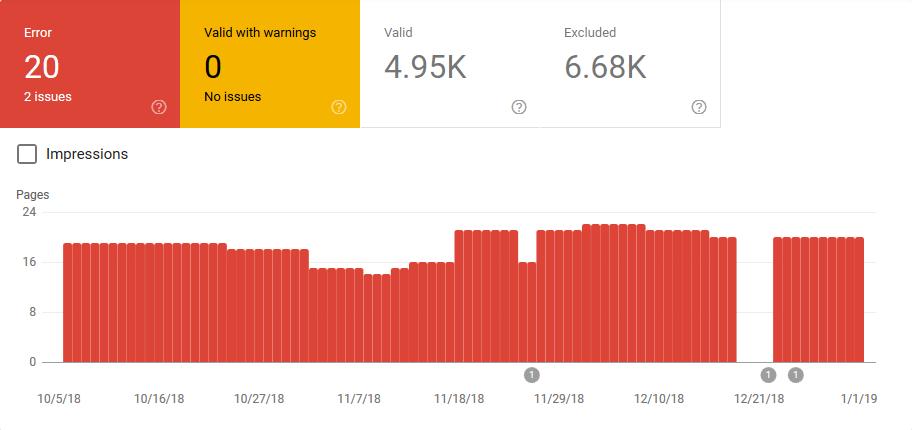 اخطار های گوگل وبمستر