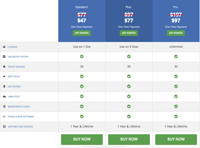 Compare Pricing Tables