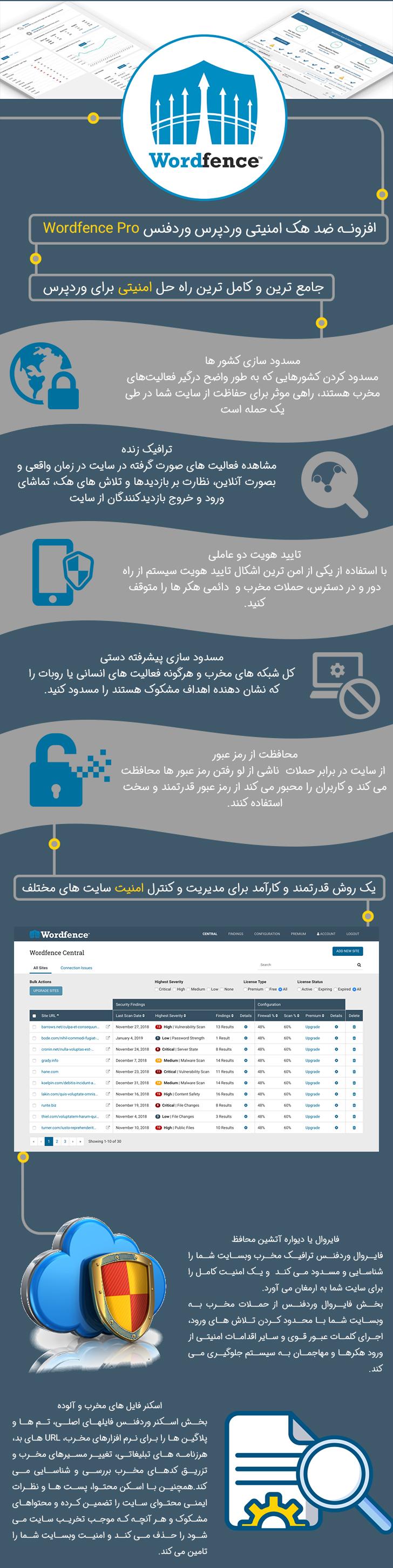 افزونه ضد هک امنیتی وردپرس وردفنس Wordfence Pro