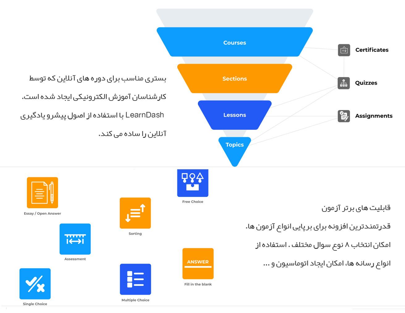 افزونه LearnDash ساخت آموزشگاه مجازی